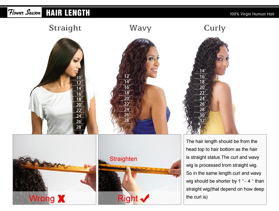 4-Hair Length