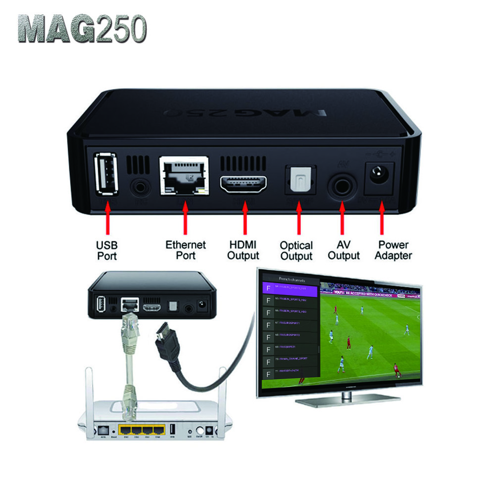 US $95 59 |Linux IPTV Box Mag 250 Iptv Set Top Box IPTV Account Include One  Year Sky/Greek/Portuguese/Spanish/Indina/English Channels-in TV Stick from