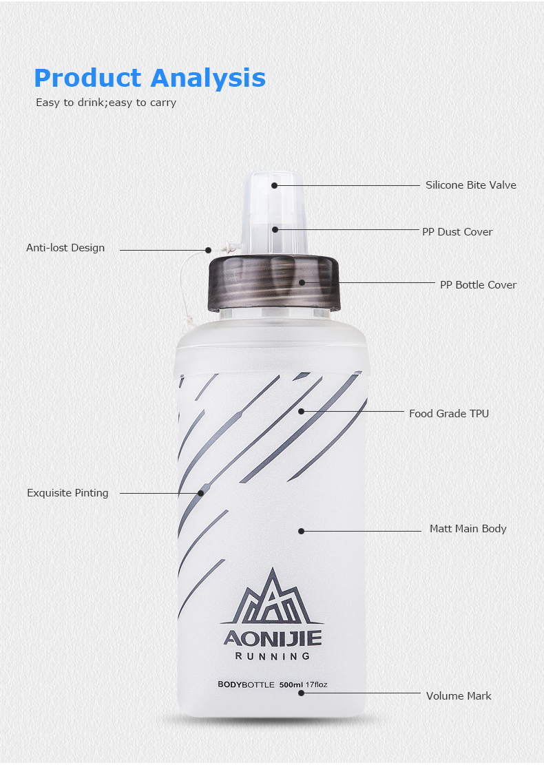 Foto of product analysis water's flask folding TPU for sport. Collapsible flask of water 500ml for hiking
