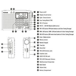 Image 5 - Tecsun PL 310ET מלא רדיו דיגיטלי ממצת אפנון FM/AM/SW/LW סטריאו רדיו נייד רדיו באינטרנט עבור אנגלית רוסית משתמש