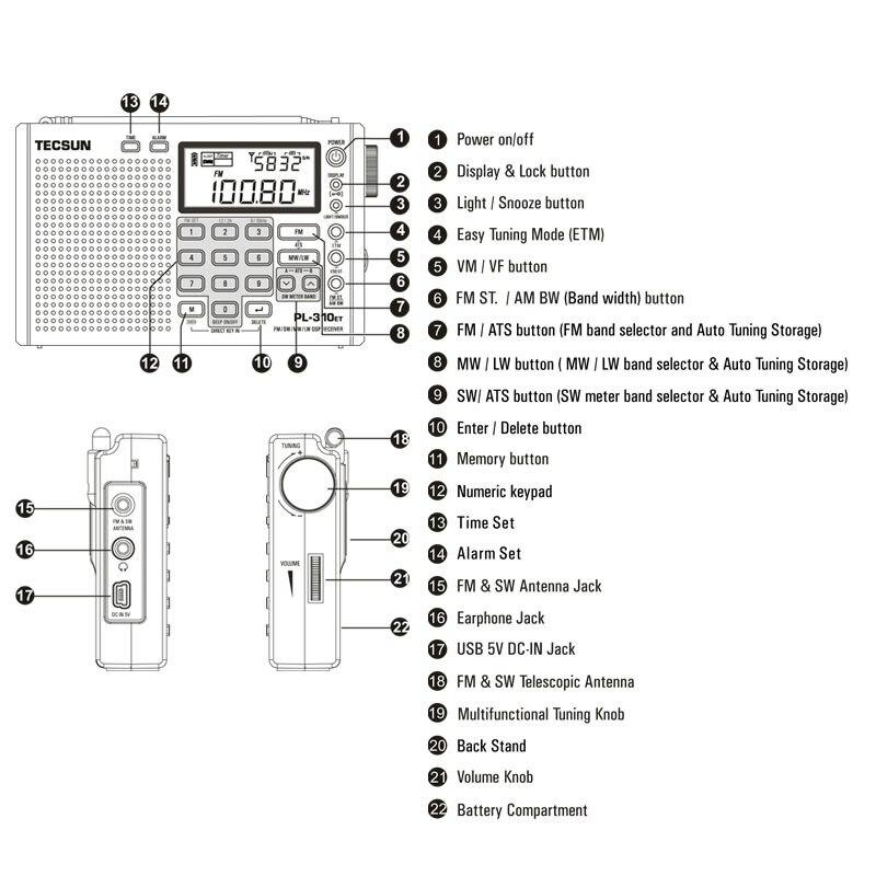 Tecsun PL-310ET Täysi bändi-radio Digitaalinen demodulaattori FM / - Kannettava ääni ja video - Valokuva 2