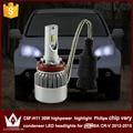 Guepardo accesorios coche de luz led para honda crv 2012-2015 haz de luz baja LUCES de CRUCE C6F H8/H9/H11 36 W DC 12 V/24 V 3800LM 6000 k