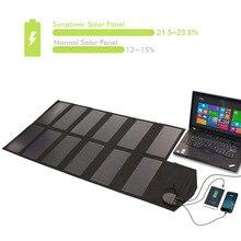 ALLPOWERS Solarpanel Batterie 80 Watt Solar Ladegerät für iPhone Sumsung Handys Lenovo HP Dell Acer Laptops 12 V Auto batterie etc.
