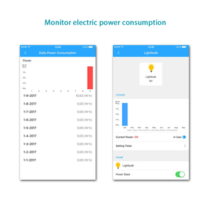 Image 4 - Koogeek E26 Wifi Presa Intelligente Smart Home, Casa Intelligente Lampadina Adattatore Lampada Intelligente a Distanza/Controllo Vocale per Apple Homekit [Solo per Ios]