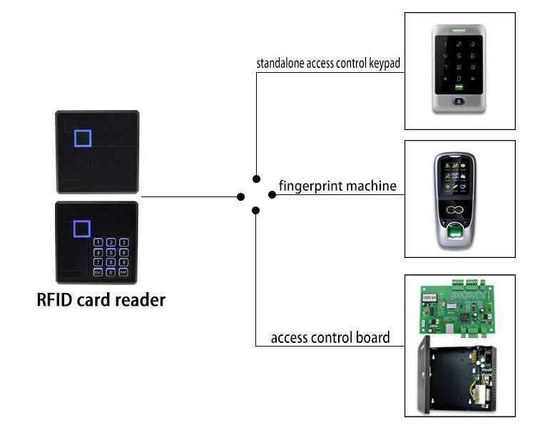 Long Range RFID NFC Kartenleser 13,56 MHZ/125 KHZ Rfid-karte Access ...