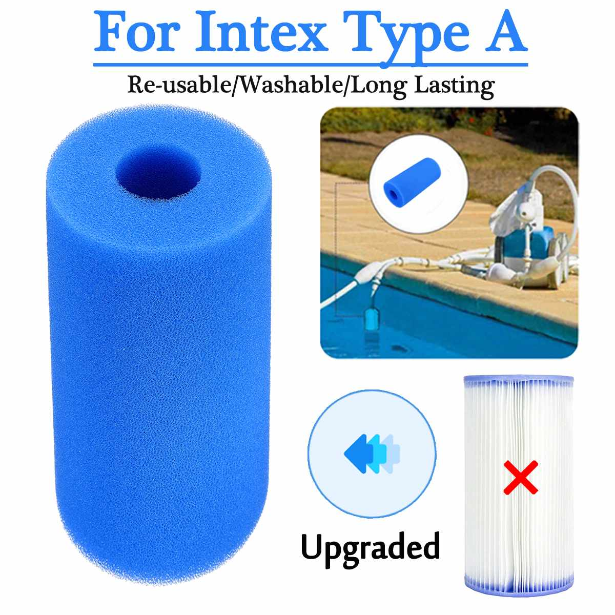 SGODDE 3 Sizes Swimming Pool Filter Reusable Washable Sponge Cartridge Foam Suitable