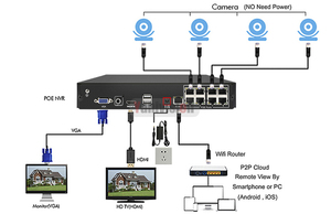 Image 2 - Yanitek 8CH 4MP 1080P H.265 NVR Full HD 8 Channel Security CCTV NVR ONVIF P2P Cloud Network Video Recorder For IP Camera System