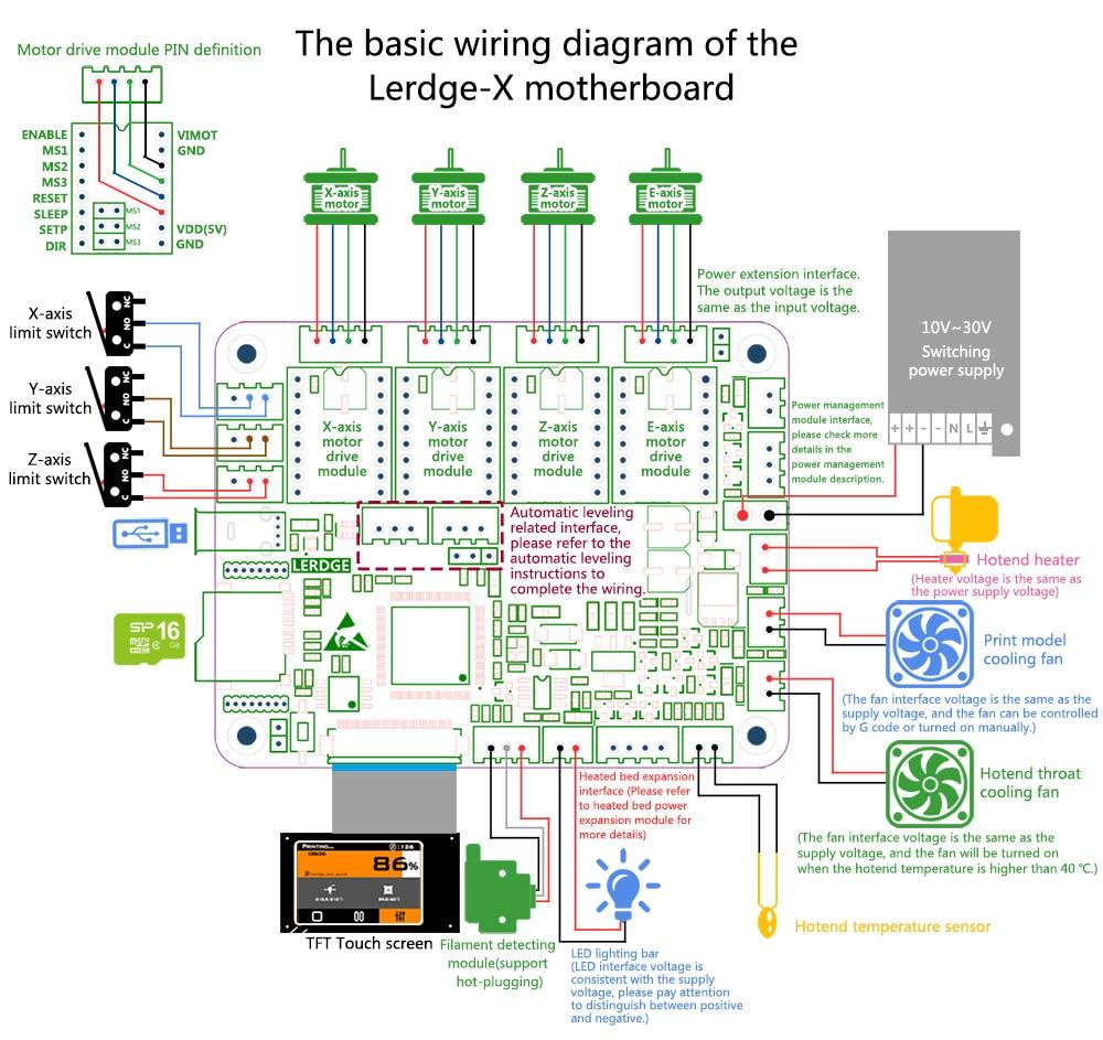 Lerdge-X wiring