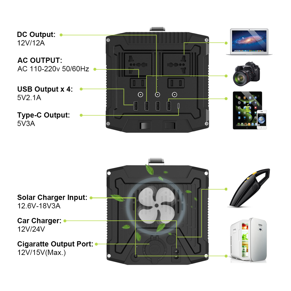 Image 2 - ALLPOWERS 220V Power Bank 78000mAh Portable Generator Power Station AC/DC/USB/Type C Multiple Output UPS Power Battery.-in Power Bank from Cellphones & Telecommunications