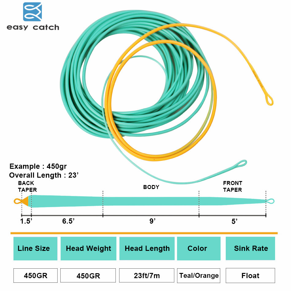 Easy Catch 23FT 7m Shooting Tip Floating Fly Fishing Line Shooting Head Fly Fishing Lines With 2 Welded Loops