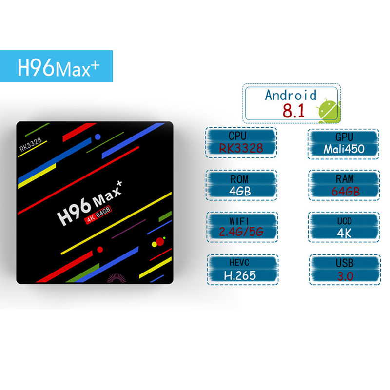 H96 Max Plus 4 gb 64 gb Android 8.1 TV Box 2.4 5g WIFI H96 max + 1 année iptv Media Player Pk Htv Mag 256 5 250 254X96 Boîte
