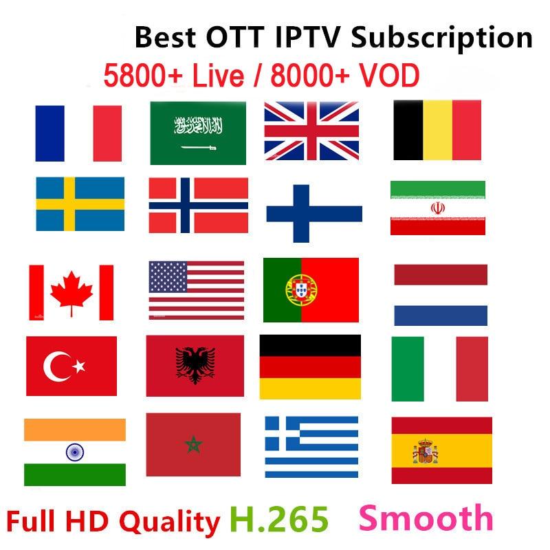X88 French IPTV Box Europe Arabic Sweden Norway Germany ItalyTurkey UK USA Canada H 265 m3u