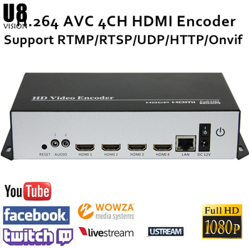 H.265/H.264 4CH HDMI Video Encoder for live streaming Broadcast  hdmi iptv encoder support RTMP/RTSP/UDP/RTP/HTTP/FLV/M3u8