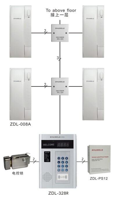 Streng Zhudele Digitale Nicht Visuelle Gebäude Intercom-system 24-apartments Passwort Oder Id-karte Entsperren Ir Außengerät