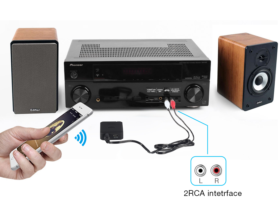 August Bluetooth Adapter for Amplifier