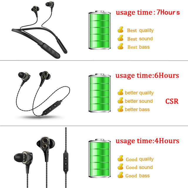 CBAOOO DT100 Wireless Headphones Bluetooth earphone HiFi Sport Stereo Bluetooth Headset Hands-free with microphone Bass Earbuds
