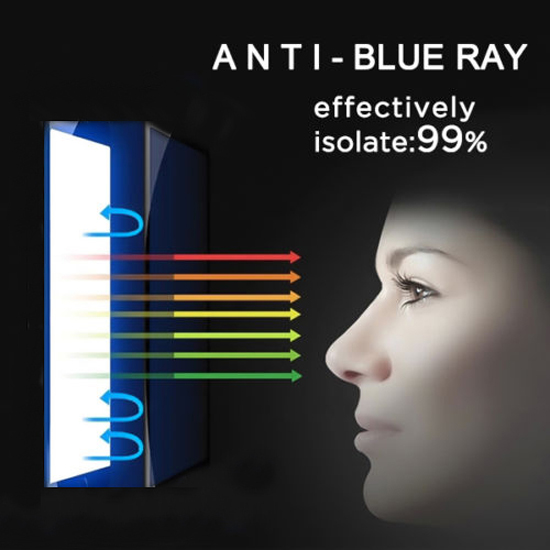 Set of 2 Anti Blue-Ray 15.6