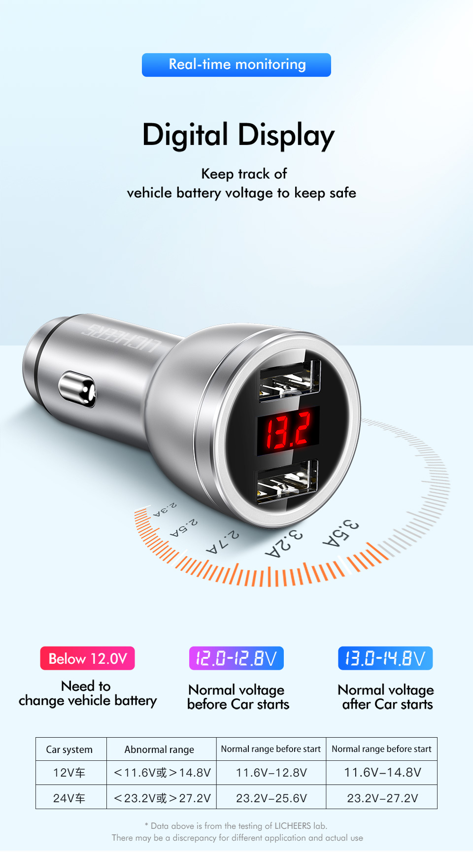 car charger (12)