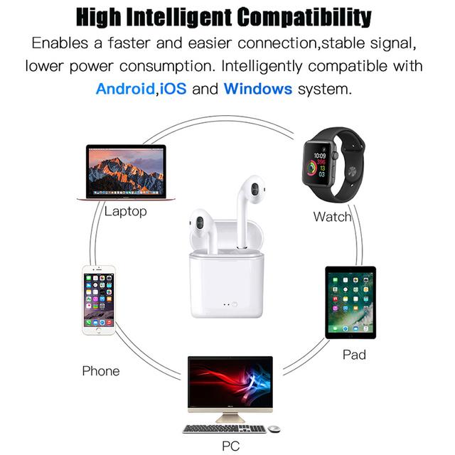 DFOI Wireless Headphones Bluetooth Sports Headphone mini i7s tws Earphones cordless Headset with mic Earphone For Phone Xiaomi X