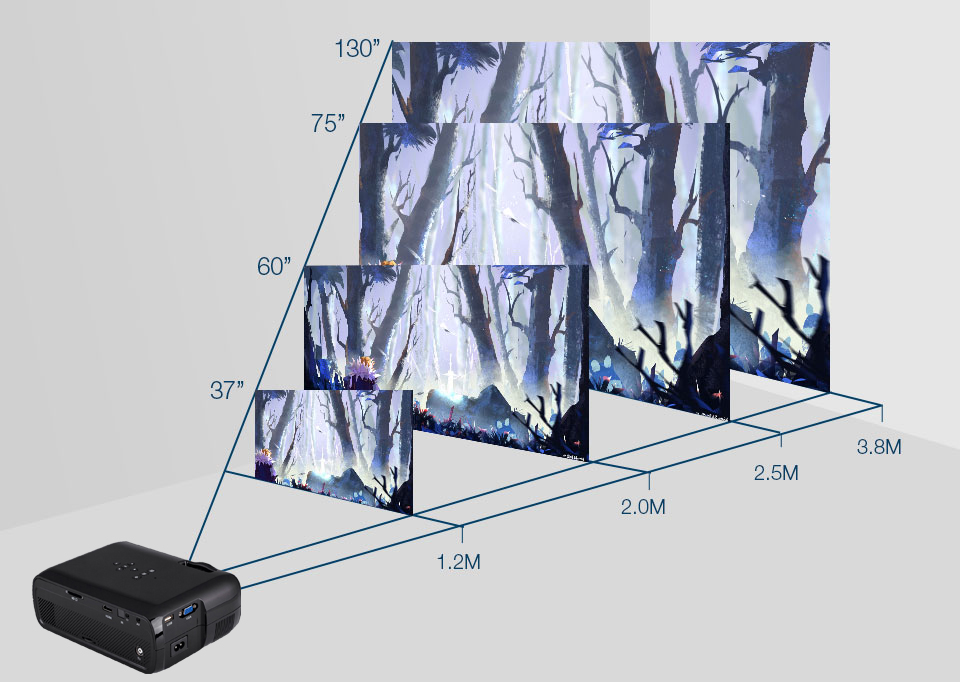 1080p Proyector LED 3D 19