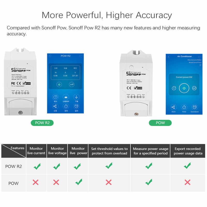Sonoff Pow R2 bezprzewodowy włącznik wifi z Google Home Alexa pomiar zużycia energii w czasie rzeczywistym 16A inteligentny dom