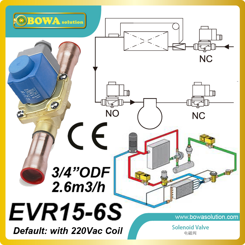 3/4 ODF (2.6m3/h) freon Solenoid Valve with coil for air cooled condensing unit and freezer equipments univeral expansion valves suitable for wide cooling capacity range and different refrigerants fridge equipments or freezer units