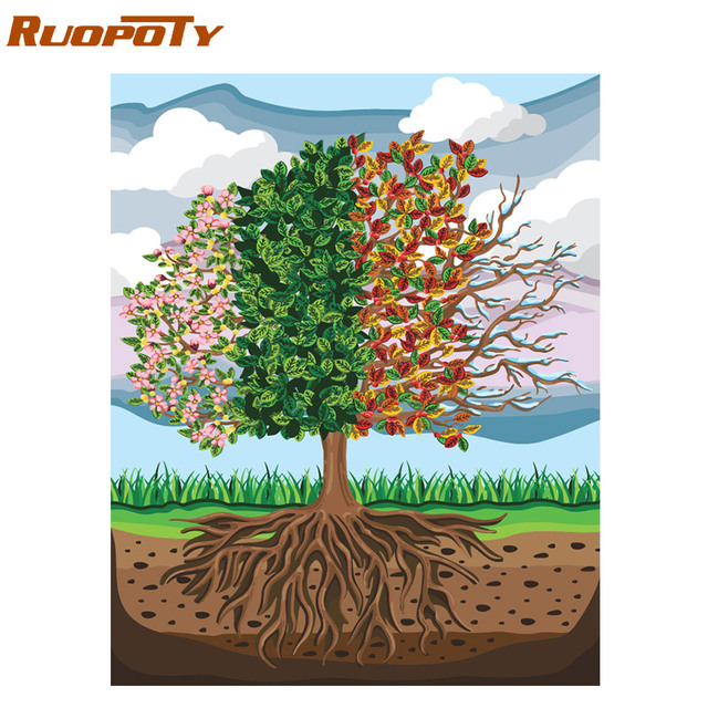 RUOPOTY Frame 60x75cm Trees Diy Painting By Numbers Kit Modern Wall Art Picture By Number Acrylic Paint On Canvas For Home Decor 1