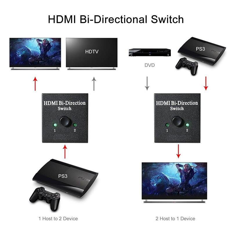 HDMI 2.0 Bi- direction Smart Switcher 2x1 1x2 Ultra HD 4K Bidirectional HDMI 2.0 Switch Hub HDCP 3D 1080p 4K Resolution HDCP