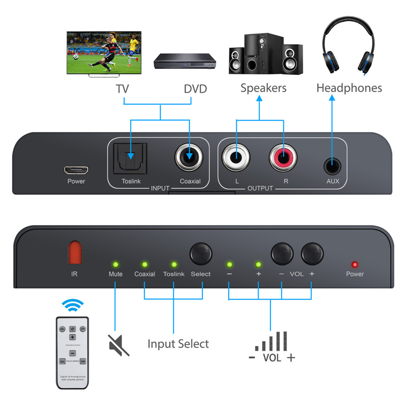 Image 2 - Proster Digital to Analog Audio Converter with IR Remote Control Volume 192kHz Coaxial Optical Toslink to L/R RCA 3.5mm Adapter    -