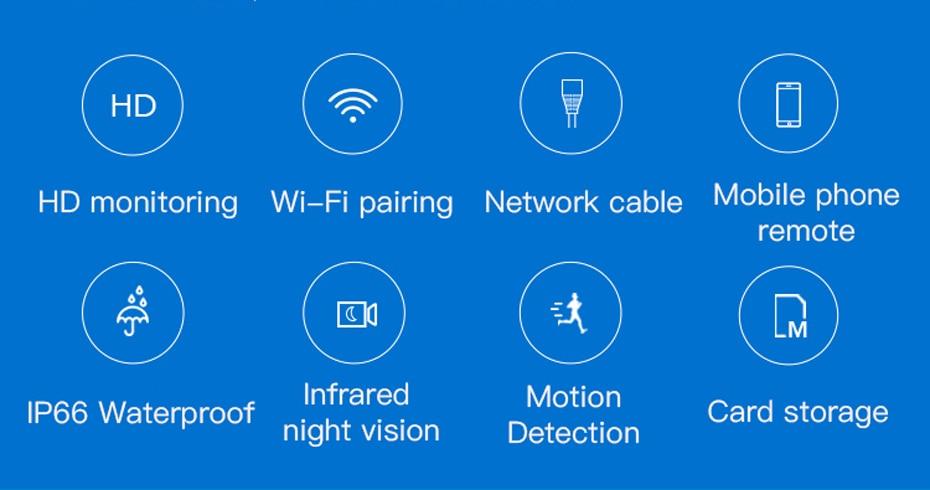 Lifesmart Outdoor Wireless IP Camera 1080P Night Vision IP66 Waterproof Motion Detection Wireless Cameras Smart Remote Controll (2)