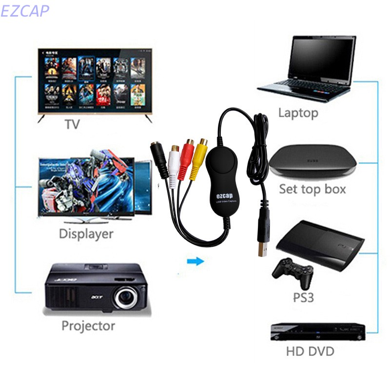 2017 new Video audio capture card UVC, convert analog video audio to digital for windows, mac, linux,android os Free shipping