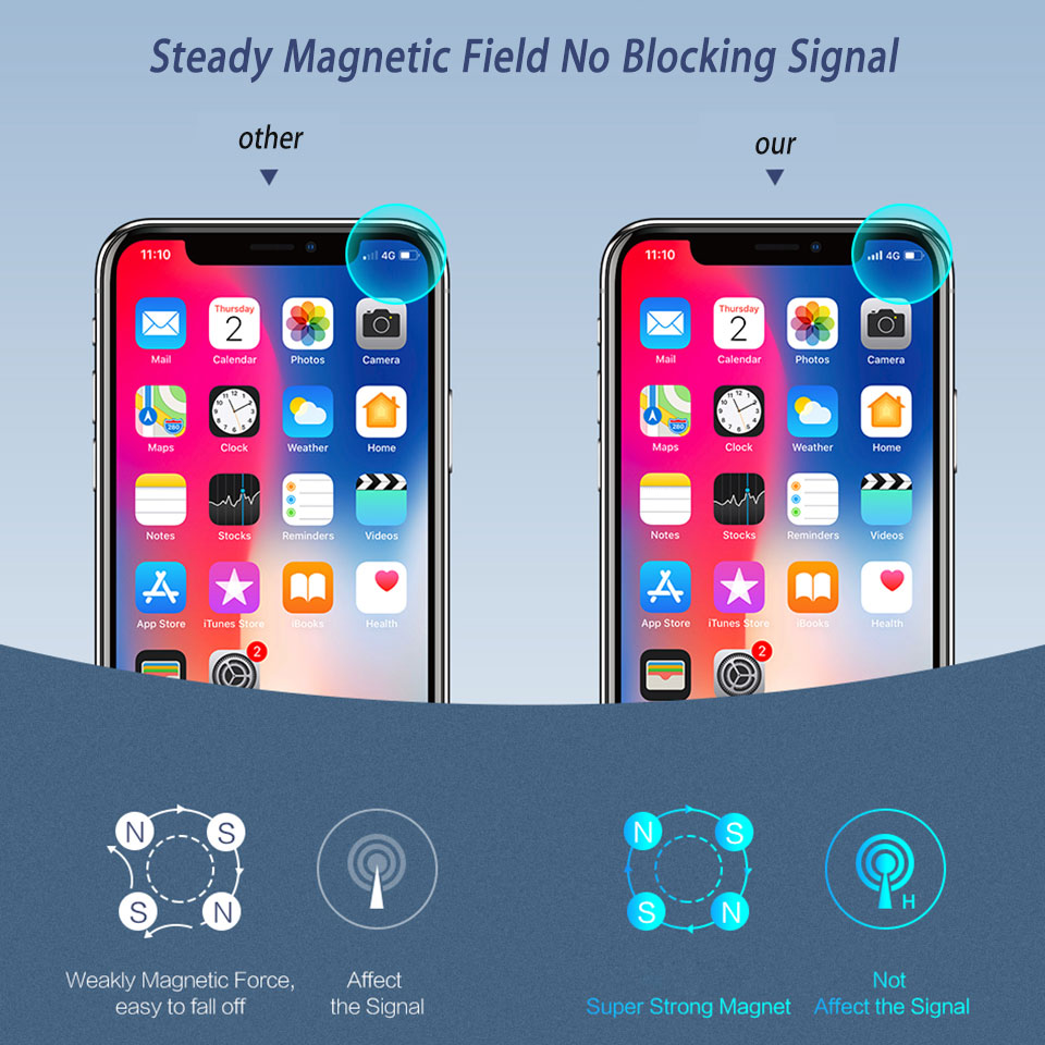 No-Blocking-Signal