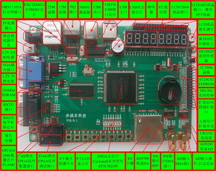 Free Shipping  Altera Fpga Development Board Learning DSP DAAD Usb FIR DDS DUC
