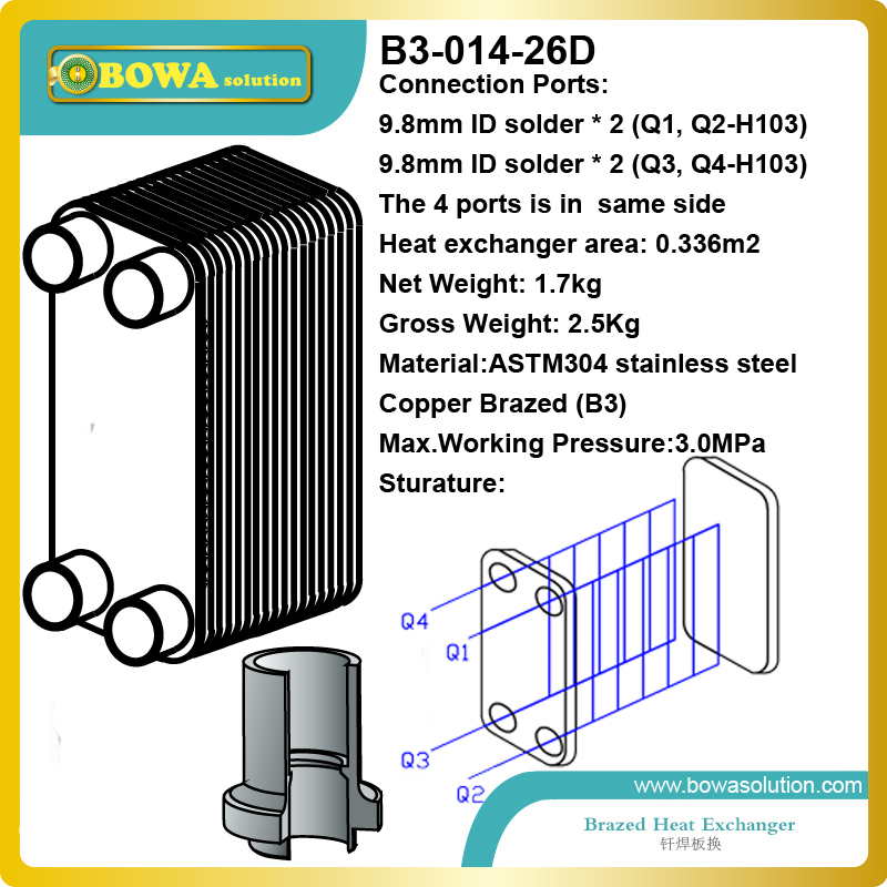 Cascade Auto Group >> B3 014 26 stainless steel plate heat exchanger working as intercooler or economizer or first ...