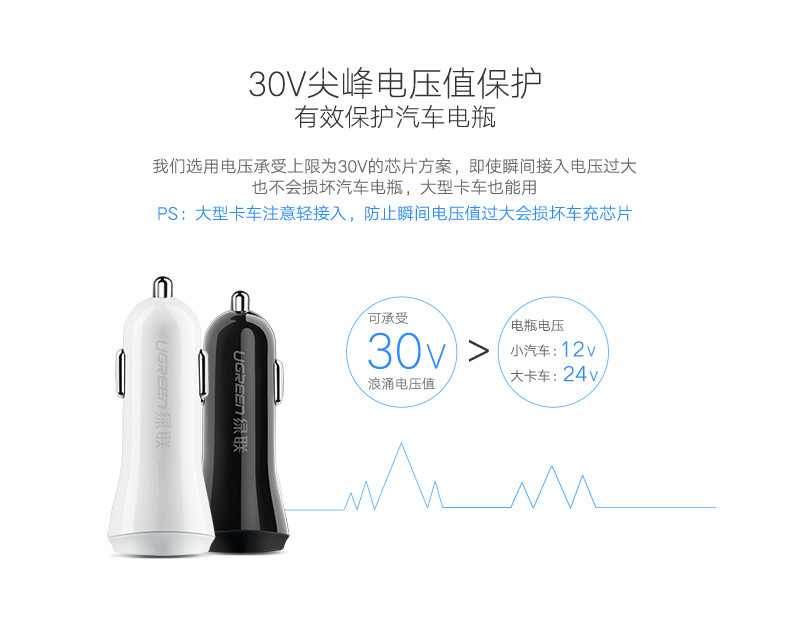 Ugreen Mi5 Qucik Charger 2.0 Car Charger For Samsung Galaxy S6 (11)
