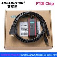 Odpowiednie ROHS EMI Kabla do Programowania PLC AB Serii Transmisja Danych Kabel Do Pobrania USB-1761-1747-CP3