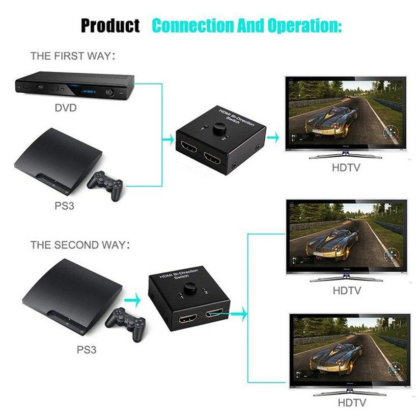 Binmer Switches 2-Port HDMI Bi-directional 2x1 Switch Switcher & 1x2 Splitter Selector 3D 4K UHD Td1229 Dropship