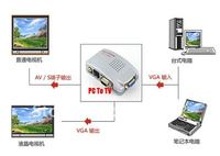 High Resolution AV TV PC Video And S Video to VGA Box Video Converter