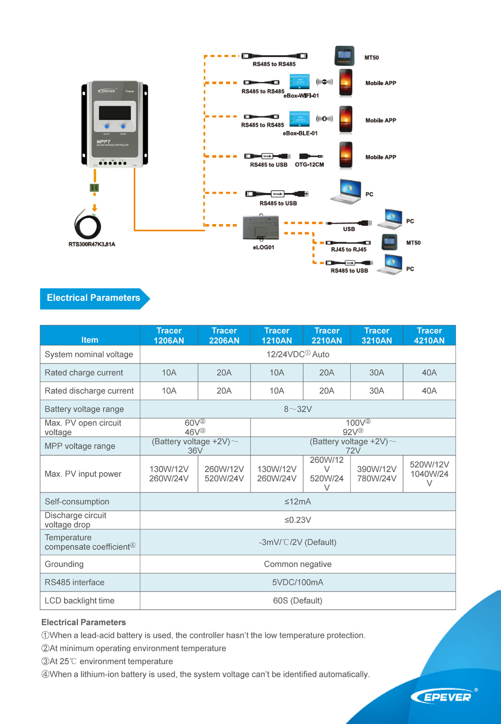 10A/20A/30A/40A MPPT Solar Charge Controller with Large-Screen LCD Display 10