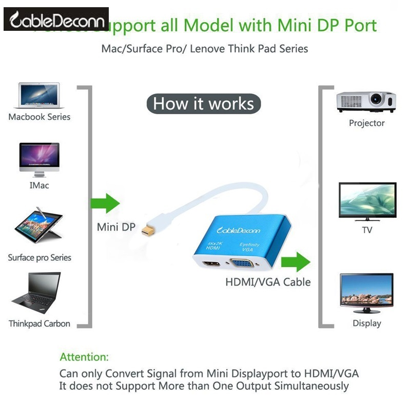 Thunderbolt 2 dock Mini DisplayPort to HDMI VGA 4k*2k Adapter hub Cable  Aluminum for Mac MacBook Pro Air Microsoft Surface Pro