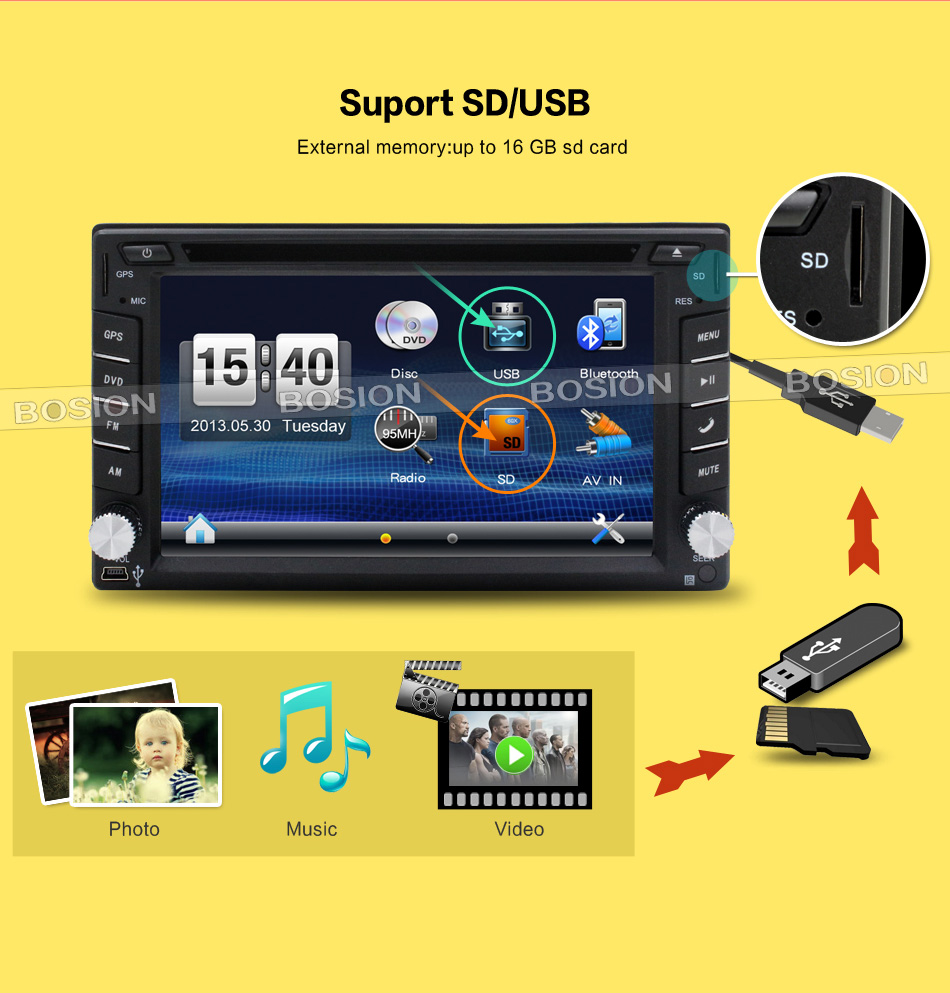 New universal Cheap Car Radios Double 2 din car dvd player Best In Dash  Navigation Car PC Stereo Head Unit video+Free Map Card-in Car Multimedia  Player from ...