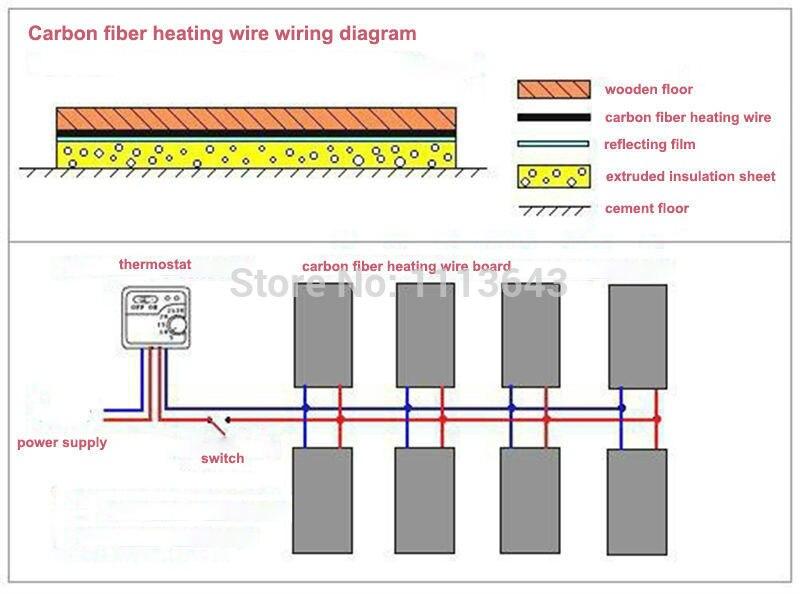 50 метров Новое поступление карбоновая проволока 12 к 33 Ом/м Электрический геотермальный нагревательный специальный инфракрасный нагревательный кабель