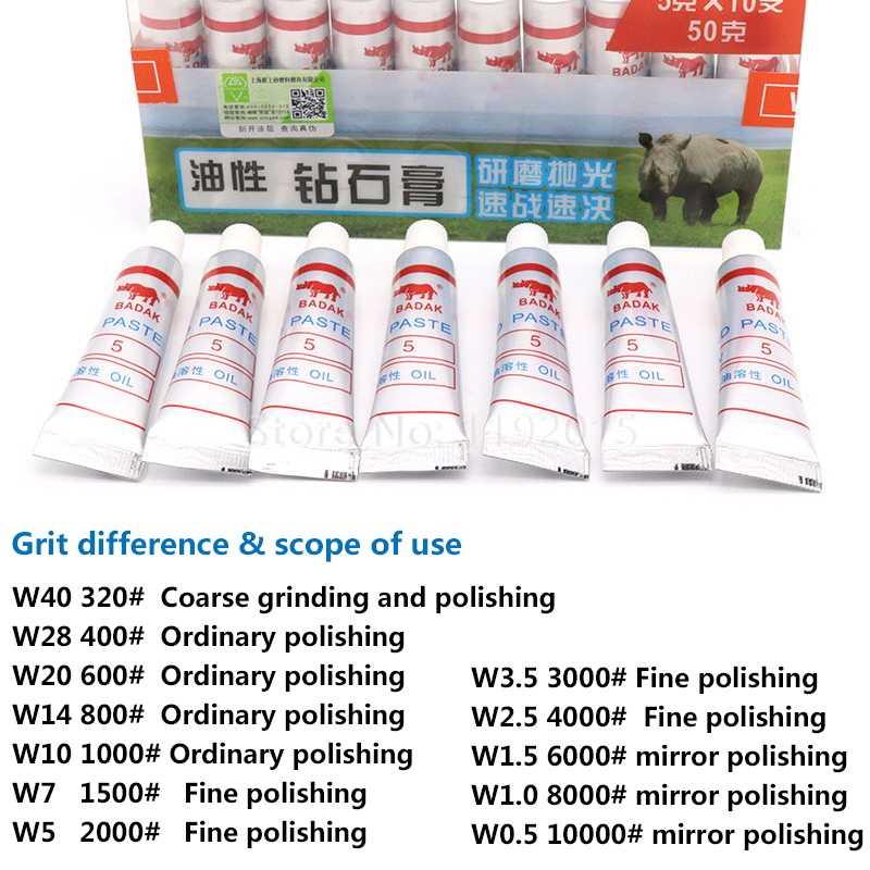 1 piezas Grit 320-10000 W0.5-W40 de diamante abrasivo pasta aguja tubo de pulido de lapeado compuesto de Metal de vidrio herramienta micras herramienta