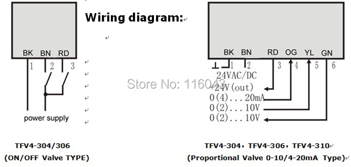 Wiring_Diagrams