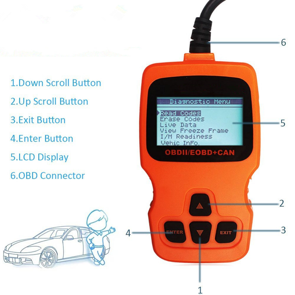 2016-OBD2-Auto-Diagnostic-Scanner-AUTOPHIX-OM123-OBD-ii-EOBD-Engine-Fault-Code-Reader-Russian-Car (1)
