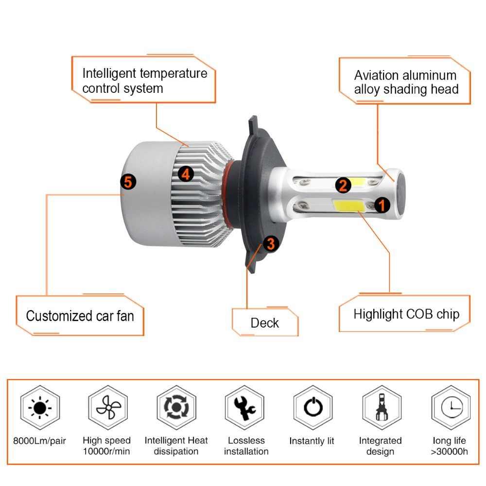 LED 4300K S2 H4 H7 H1 COB LED Headlight Bulbs H11 H13 12V 9005 9006 H3 9004 9007 9012 72W 8000LM Car LED lamp 3000K 8000K 6500K