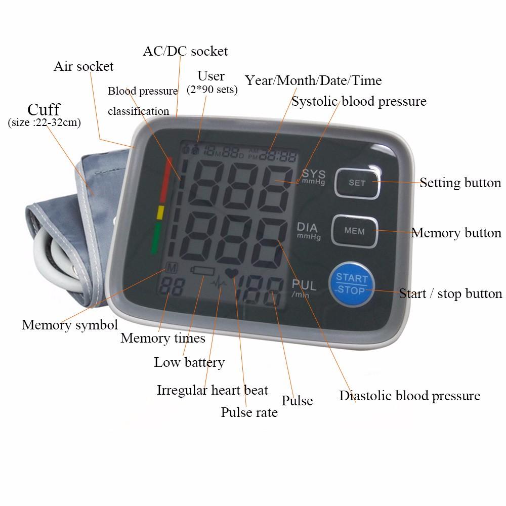 Digital Upper Arm Blood Pressure Pulse Monitors tonometer Portable health care bp Blood Pressure Monitor meters sphygmomanometer