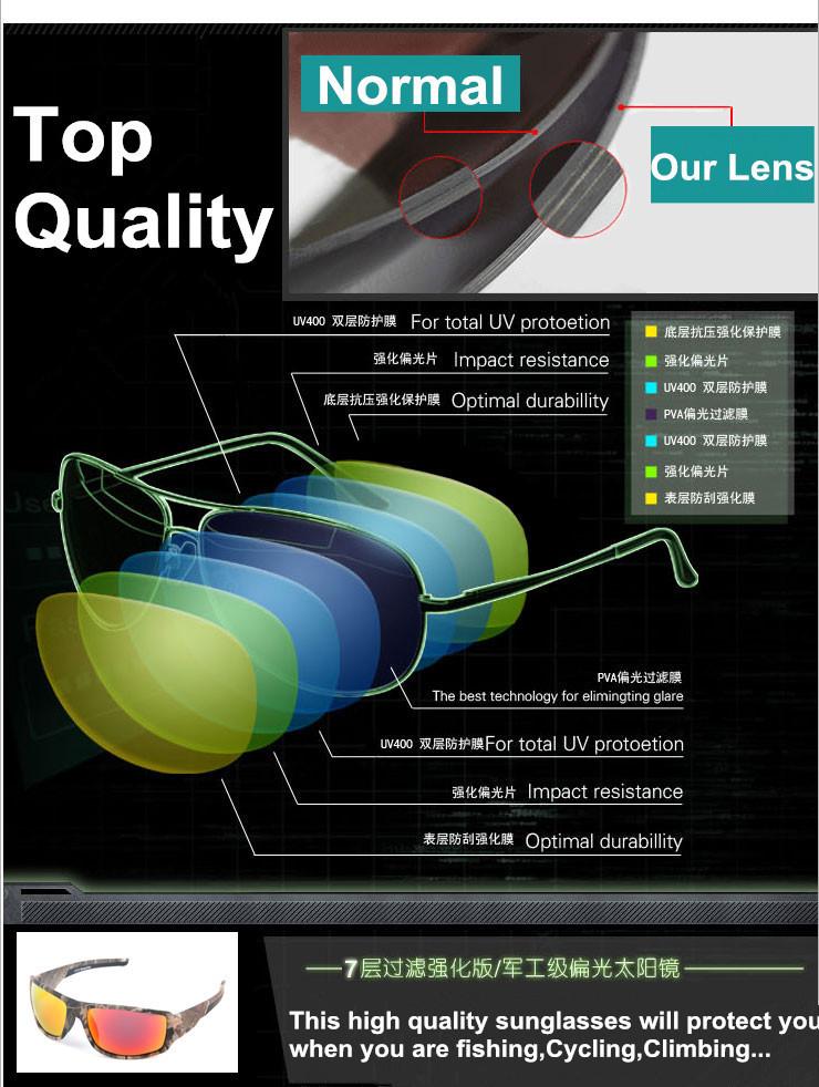 HTB1D.bbJFXXXXX.XpXXq6xXFXXX2 - OUTSUN 2018 Polarized Sunglasses Men Women Sport fishing Driving Sun glasses Brand Designer Camouflage Frame De Sol