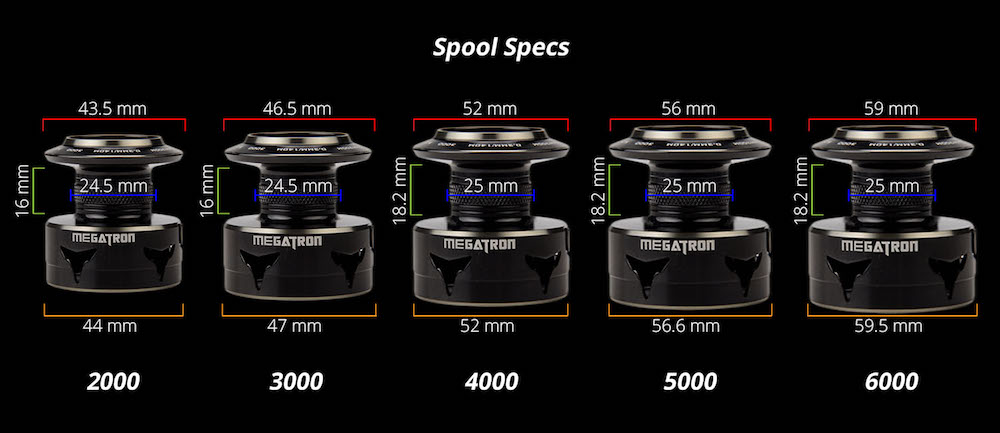 0 MegaTron spool spec 1000x433