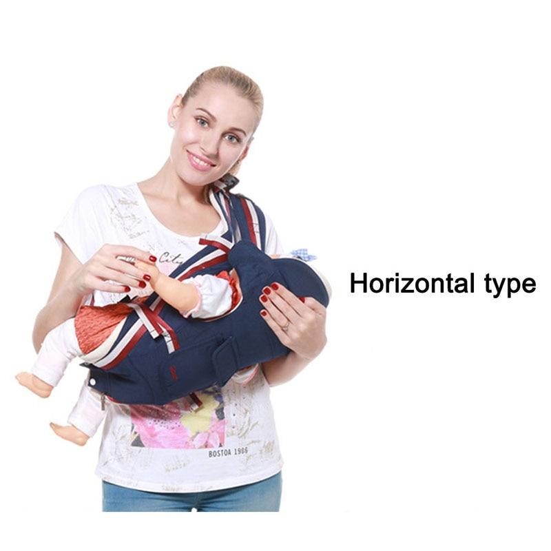 Multifunctional Ergonomic Baby Carrier Sling Backpack 9 In 1 Newborn Infant Carrying Belt For 3-36 Months 5